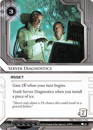 Server Diagnostics